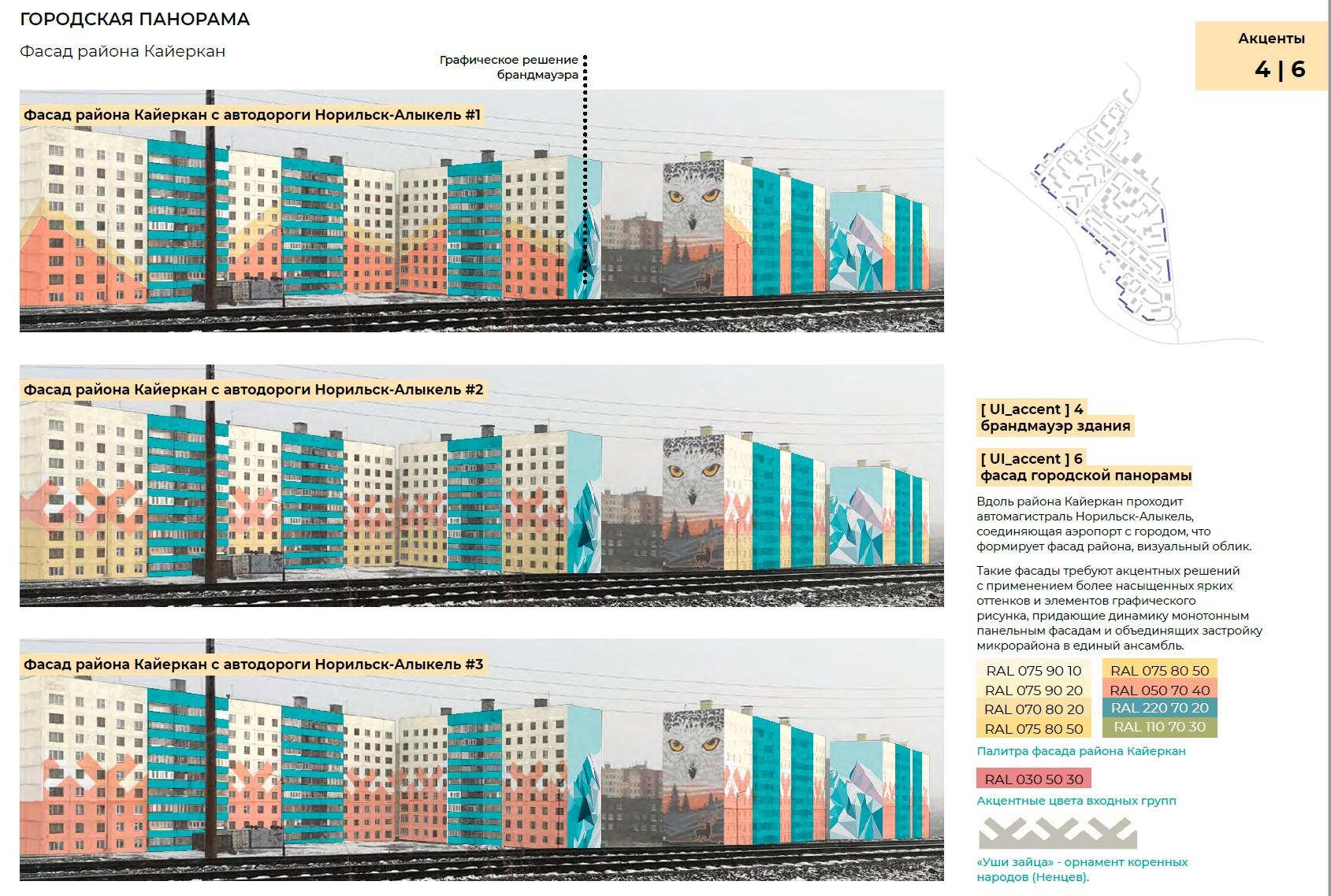 Проекты Агентства развития Норильска одобрены Градостроительным советом